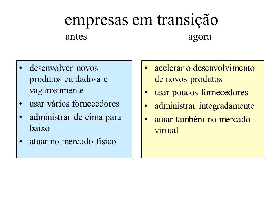 empresas em transição antes agora