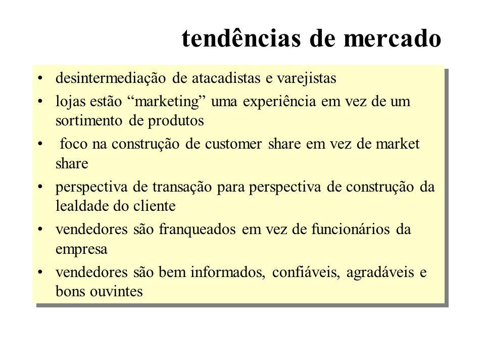 tendências de mercado desintermediação de atacadistas e varejistas