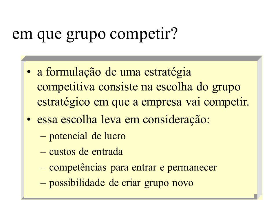em que grupo competir a formulação de uma estratégia competitiva consiste na escolha do grupo estratégico em que a empresa vai competir.
