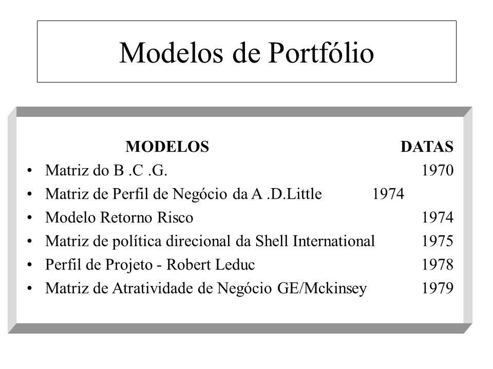 Modelos de Portfólio MODELOS DATAS Matriz do B .C .G. 1970