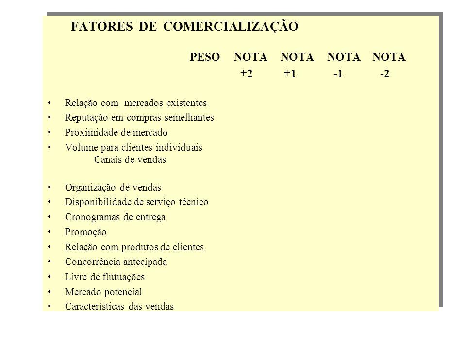 FATORES DE COMERCIALIZAÇÃO
