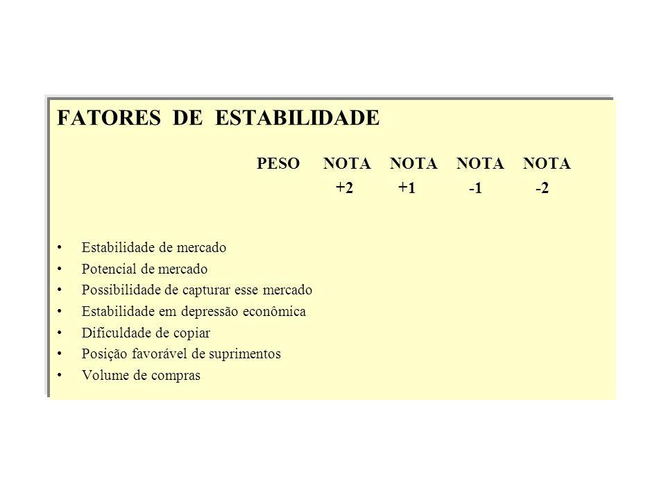 FATORES DE ESTABILIDADE