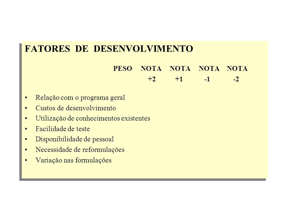 FATORES DE DESENVOLVIMENTO