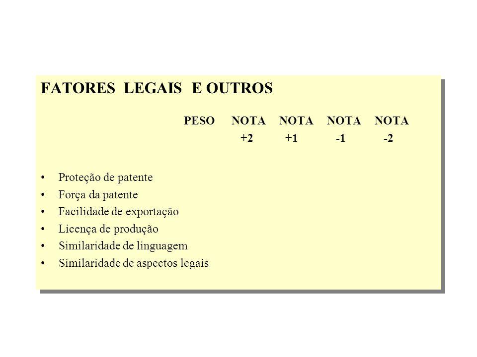 FATORES LEGAIS E OUTROS