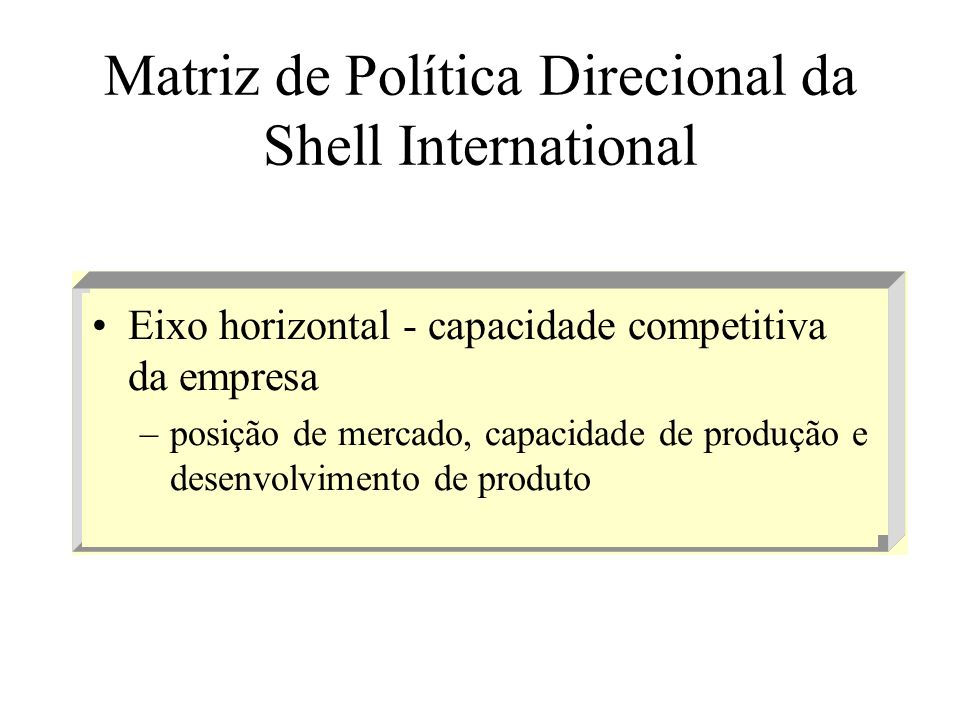 Matriz de Política Direcional da Shell International