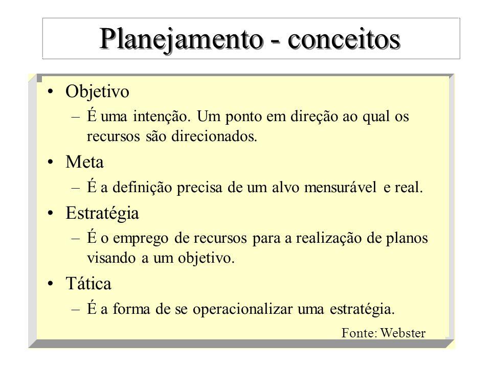 Planejamento - conceitos