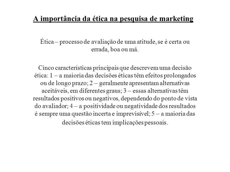 A importância da ética na pesquisa de marketing