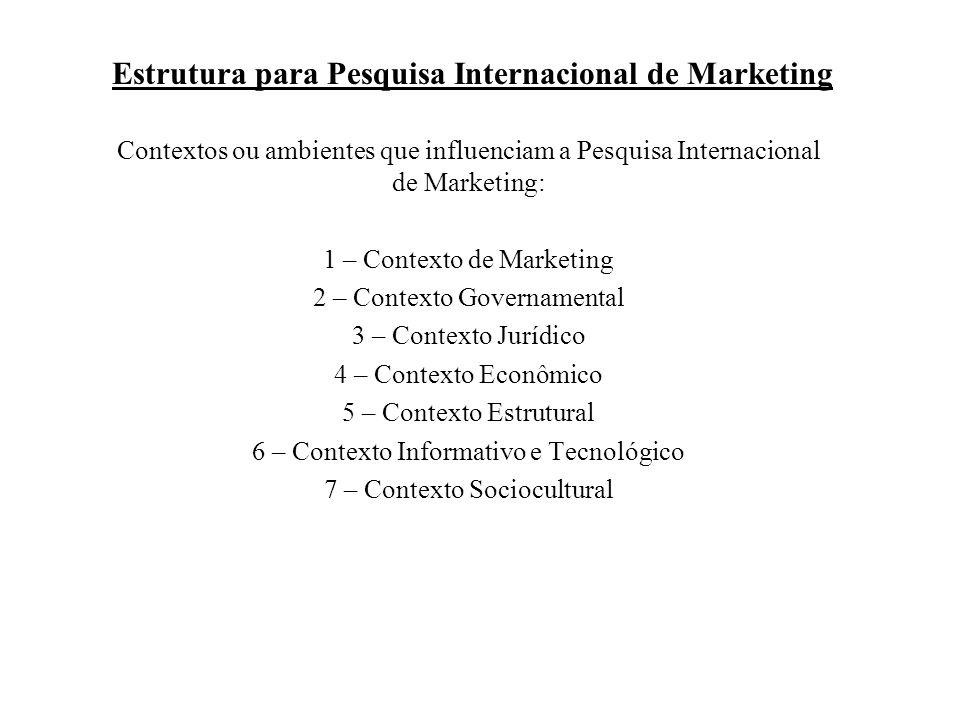 Estrutura para Pesquisa Internacional de Marketing