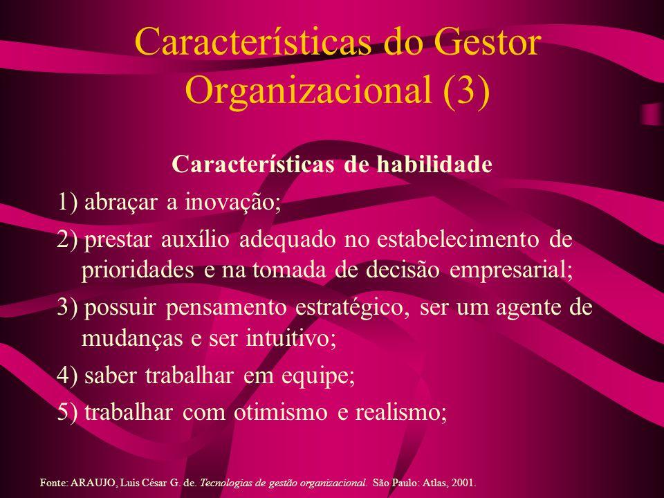 Características do Gestor Organizacional (3)