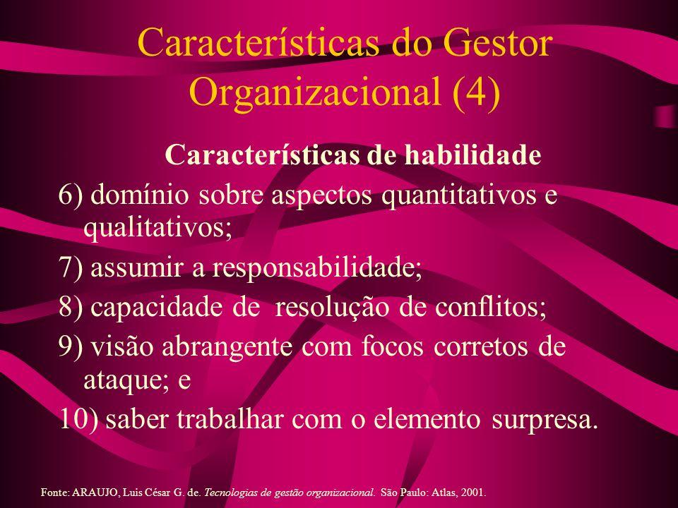 Características do Gestor Organizacional (4)