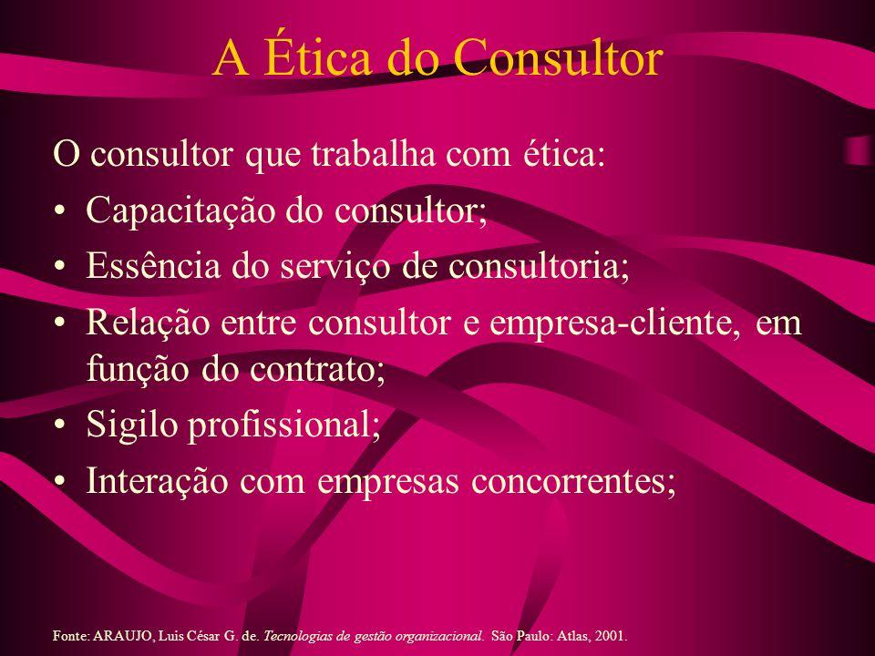 A Ética do Consultor O consultor que trabalha com ética:
