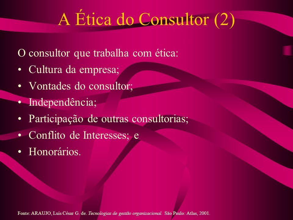 A Ética do Consultor (2) O consultor que trabalha com ética: