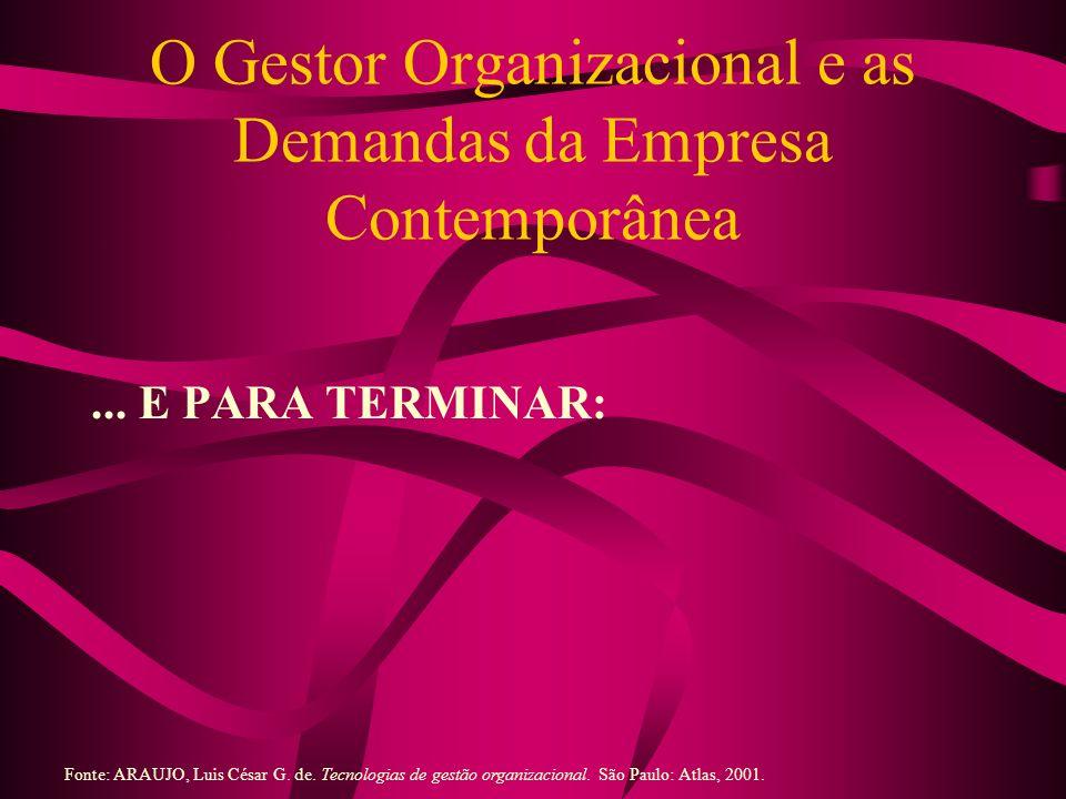 O Gestor Organizacional e as Demandas da Empresa Contemporânea