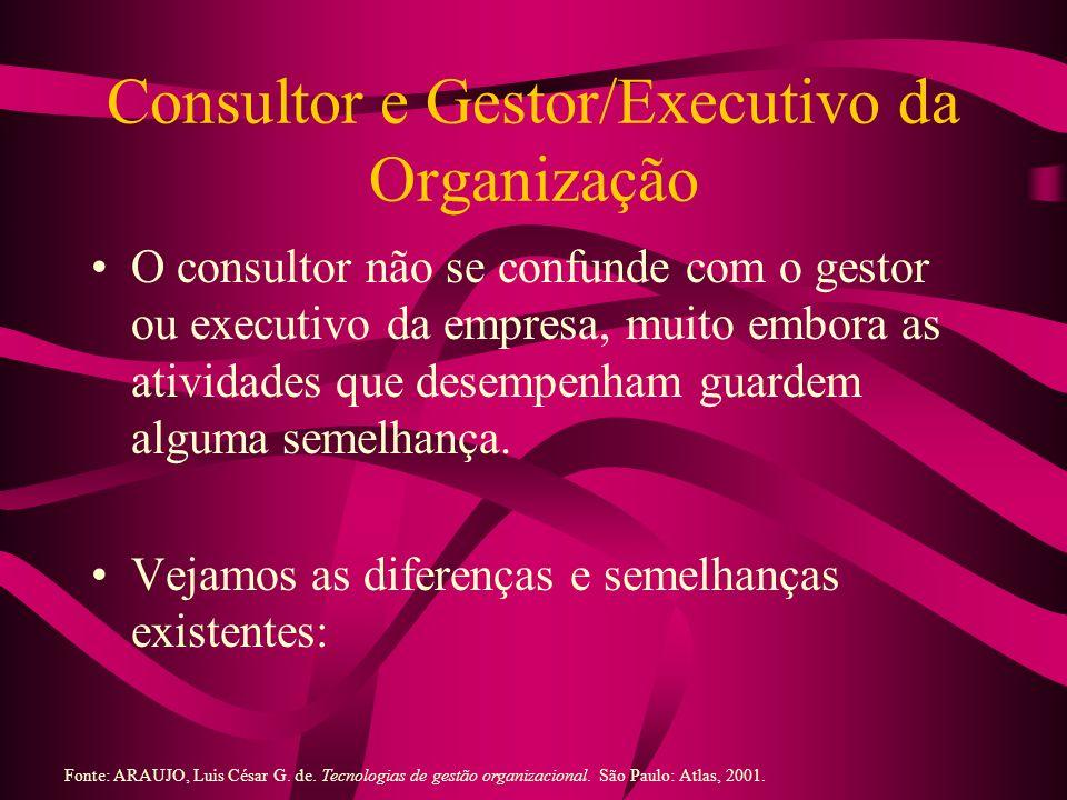 Consultor e Gestor/Executivo da Organização