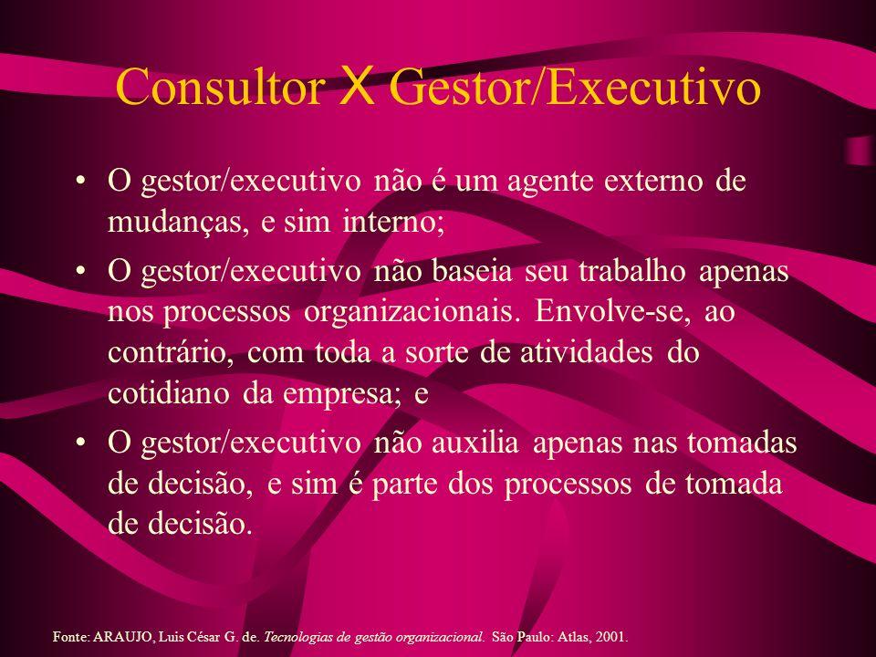 Consultor X Gestor/Executivo