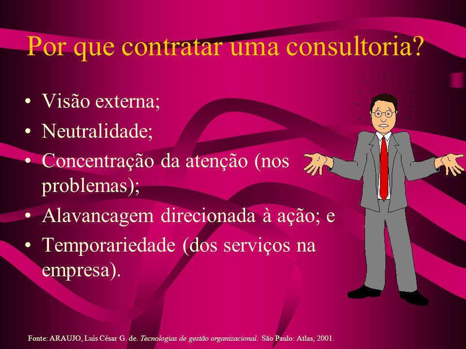 Por que contratar uma consultoria