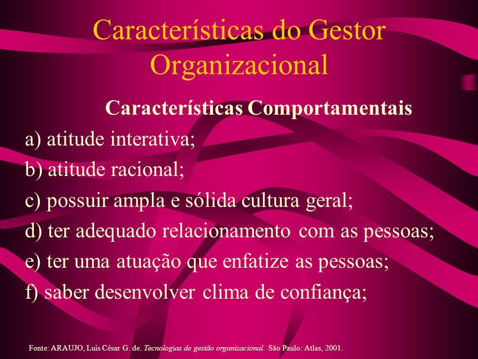 Características do Gestor Organizacional