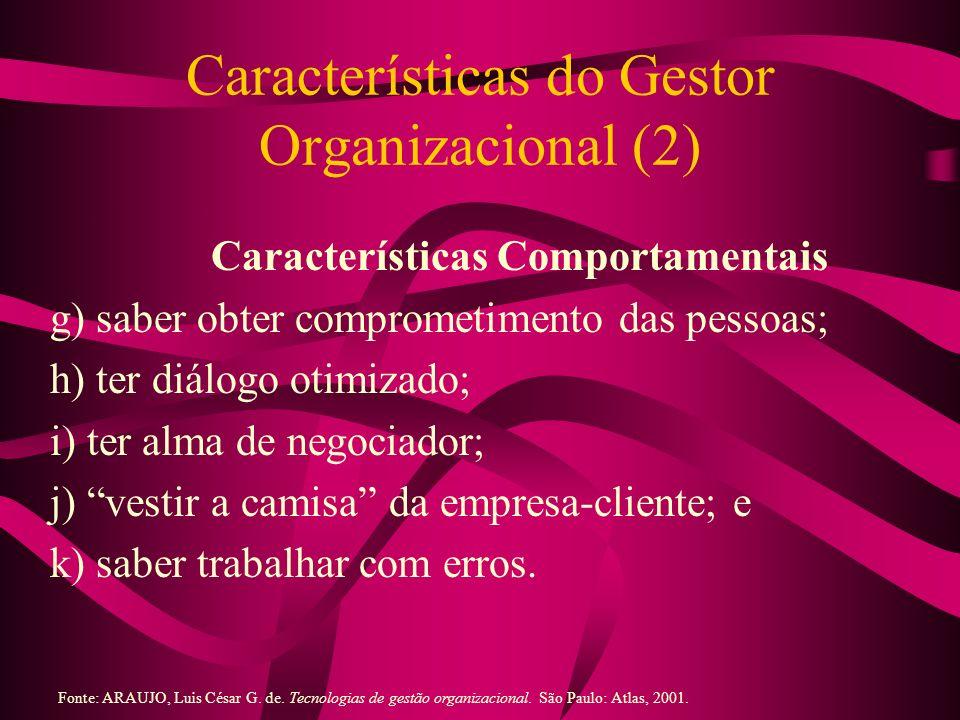 Características do Gestor Organizacional (2)