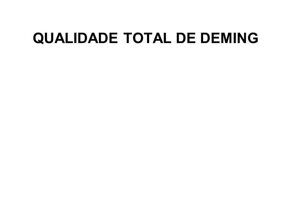 QUALIDADE TOTAL DE DEMING