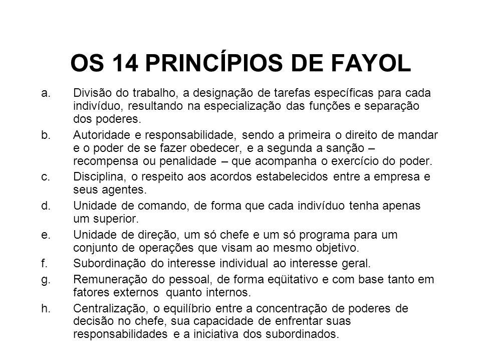 OS 14 PRINCÍPIOS DE FAYOL