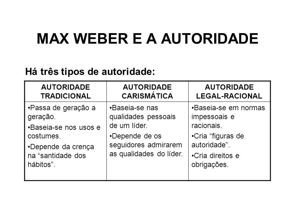 MAX WEBER E A AUTORIDADE