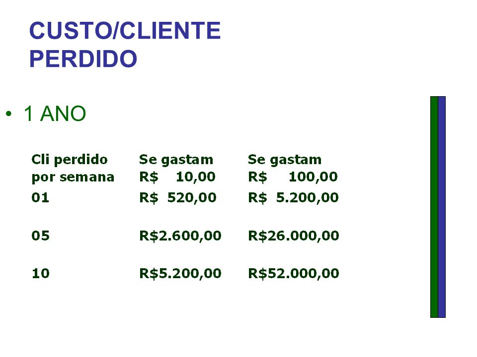 CUSTO/CLIENTE PERDIDO
