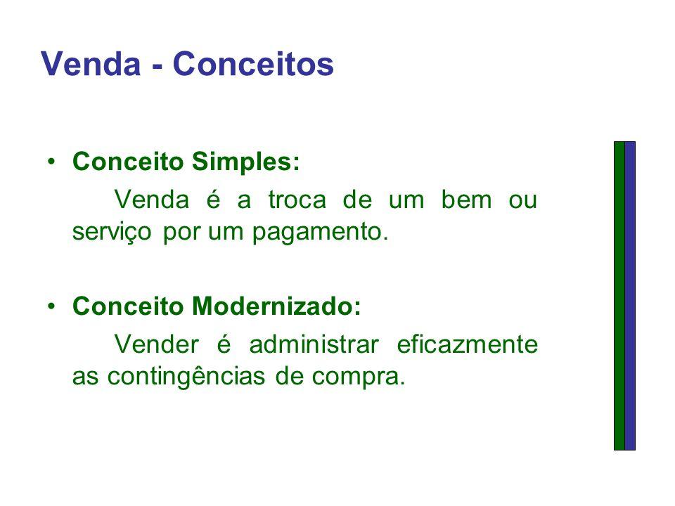 Venda - Conceitos Conceito Simples: