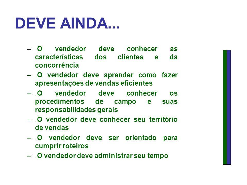DEVE AINDA... .O vendedor deve conhecer as características dos clientes e da concorrência.