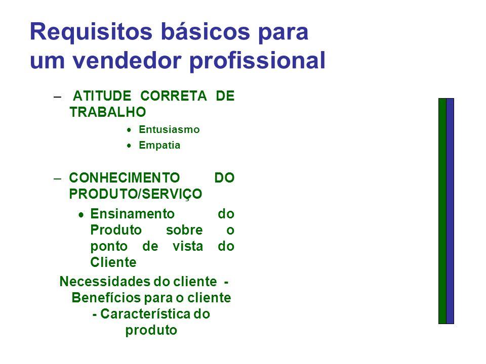 Requisitos básicos para um vendedor profissional