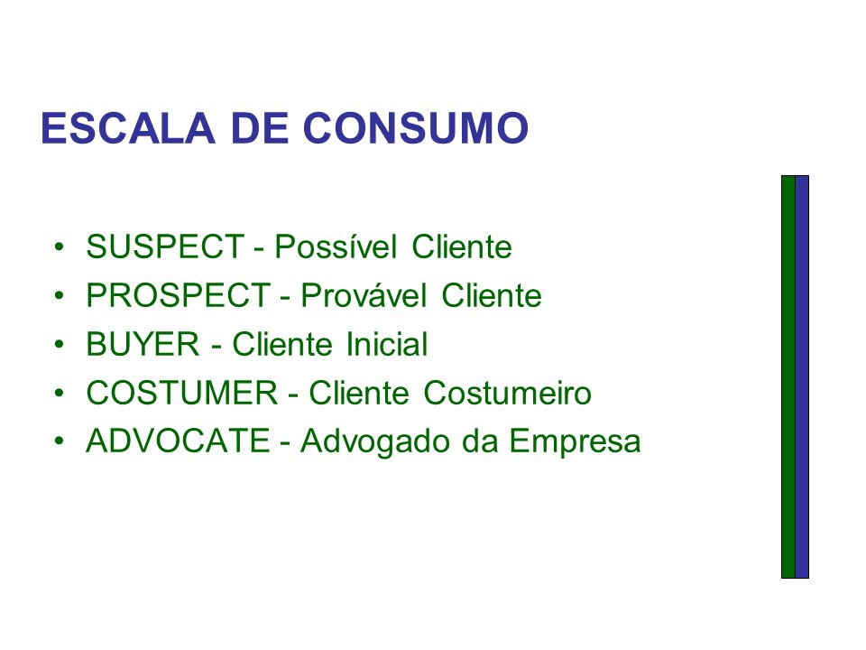 ESCALA DE CONSUMO SUSPECT - Possível Cliente