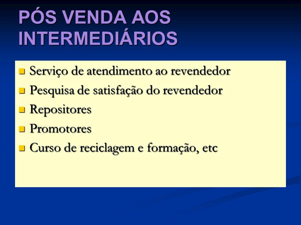 PÓS VENDA AOS INTERMEDIÁRIOS