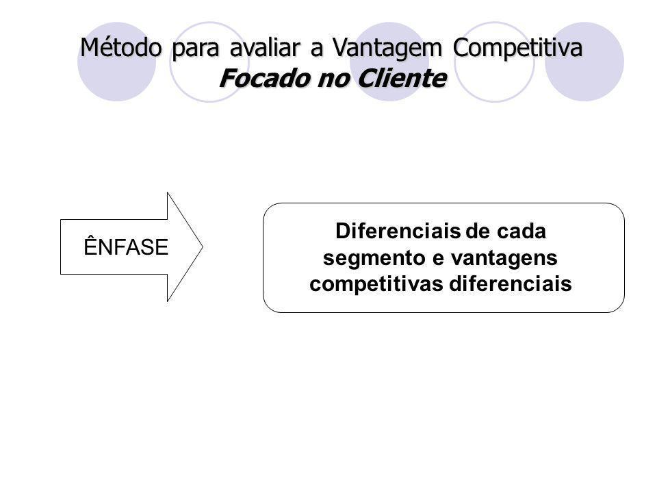 Diferenciais de cada segmento e vantagens competitivas diferenciais