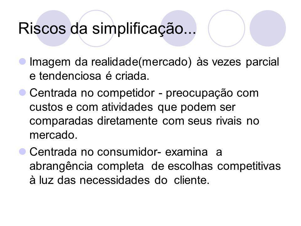 Riscos da simplificação...