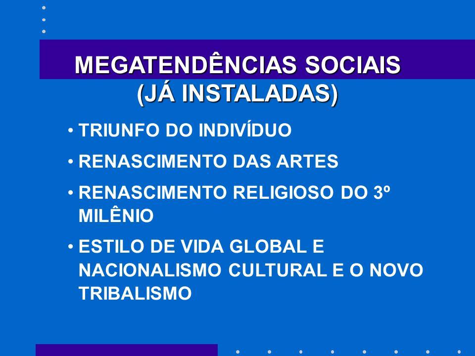 MEGATENDÊNCIAS SOCIAIS