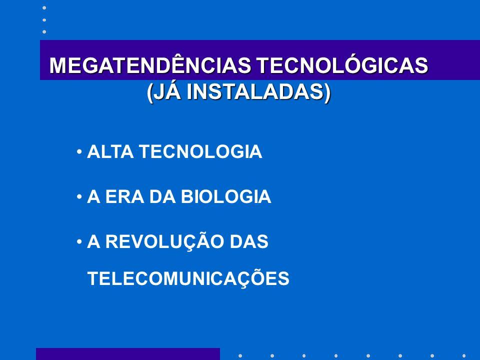 MEGATENDÊNCIAS TECNOLÓGICAS