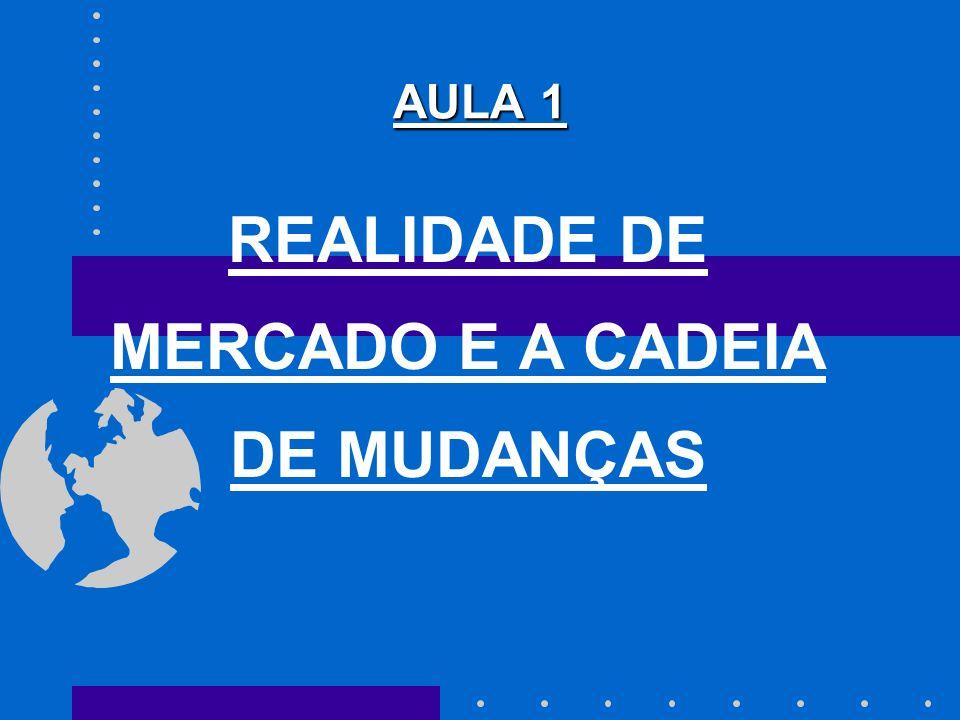 REALIDADE DE MERCADO E A CADEIA DE MUDANÇAS