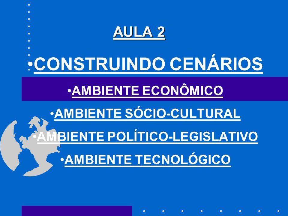 AMBIENTE SÓCIO-CULTURAL AMBIENTE POLÍTICO-LEGISLATIVO