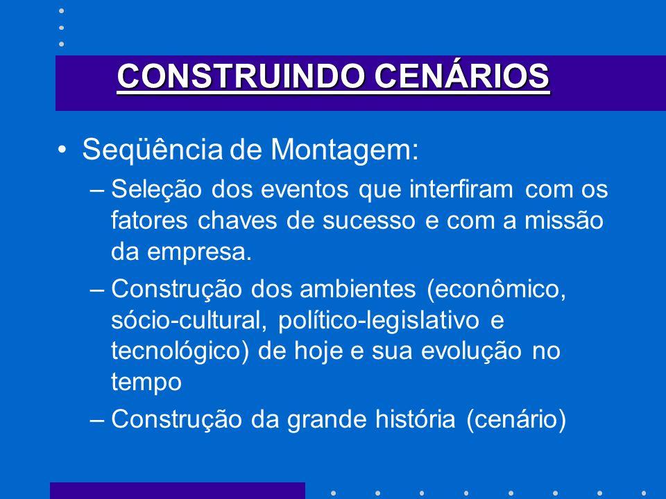 CONSTRUINDO CENÁRIOS Seqüência de Montagem: