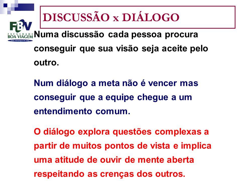 DISCUSSÃO x DIÁLOGO