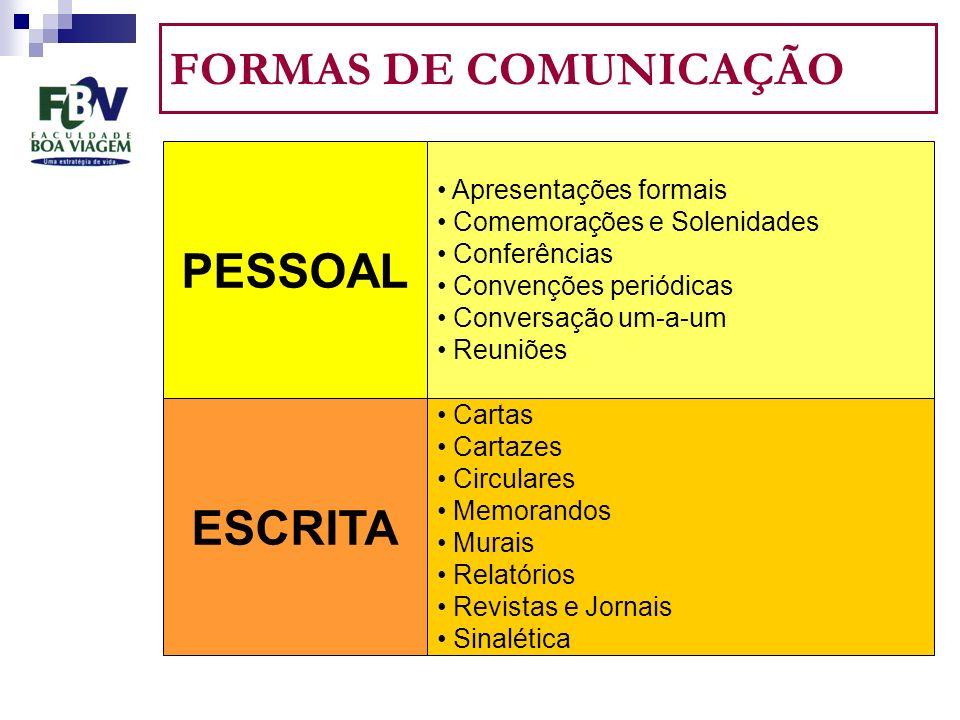 FORMAS DE COMUNICAÇÃO PESSOAL ESCRITA Apresentações formais