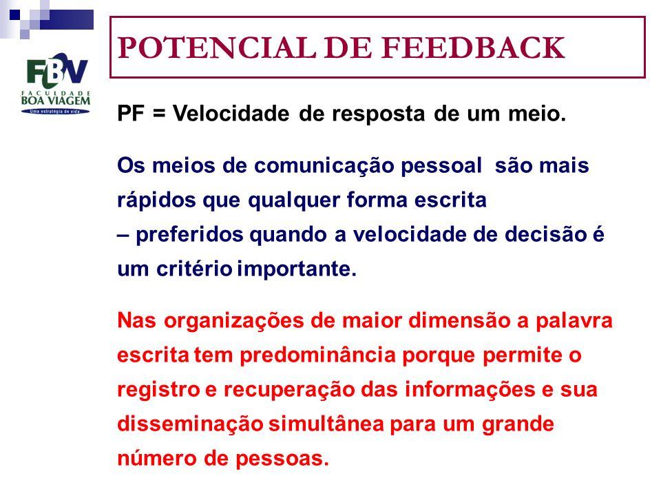 POTENCIAL DE FEEDBACK