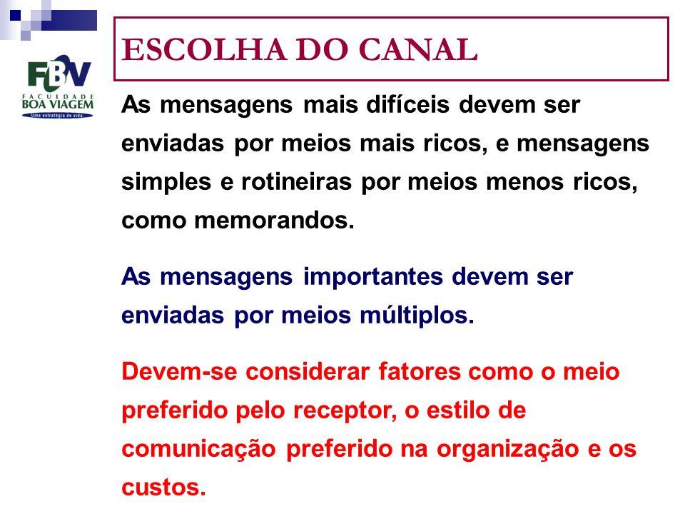 ESCOLHA DO CANAL