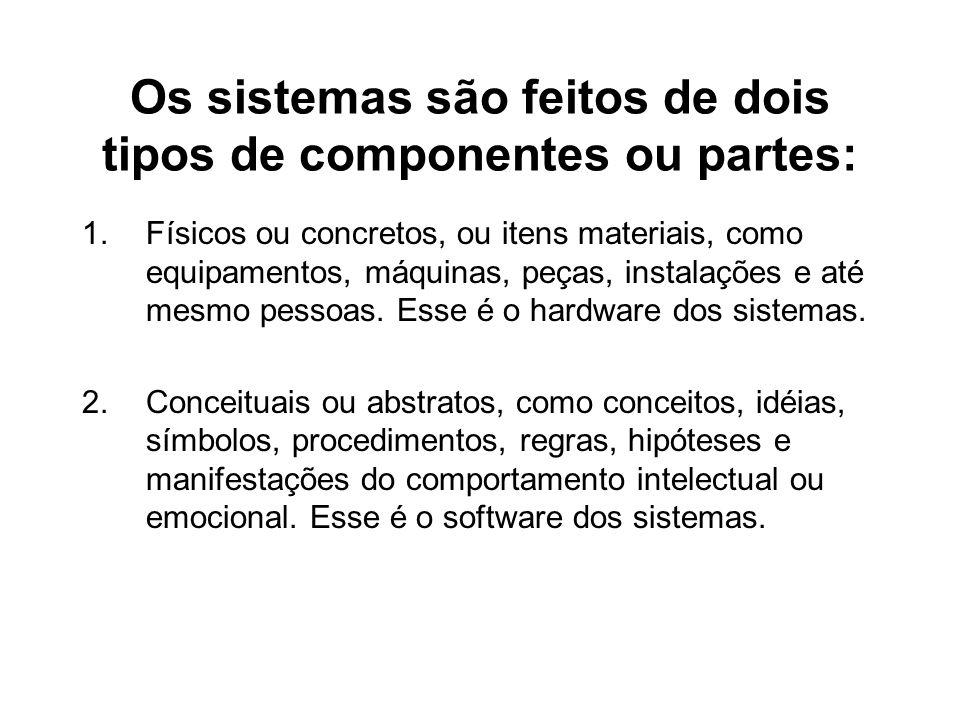 Os sistemas são feitos de dois tipos de componentes ou partes: