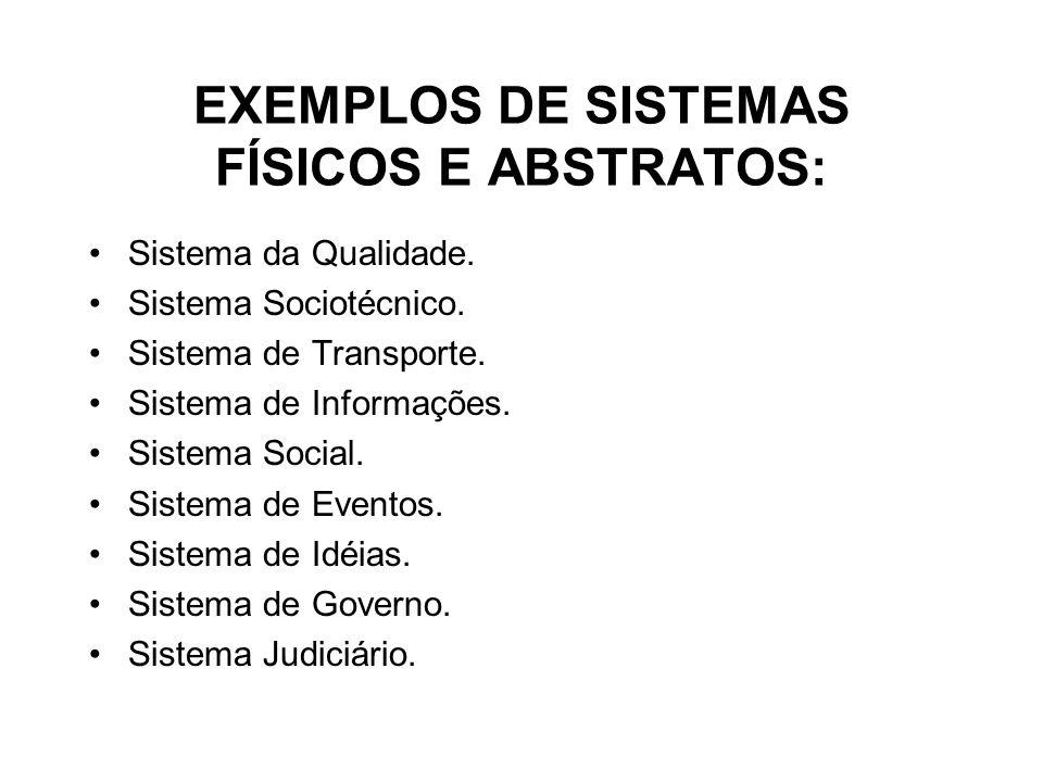 EXEMPLOS DE SISTEMAS FÍSICOS E ABSTRATOS: