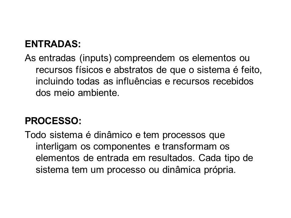 ENTRADAS: