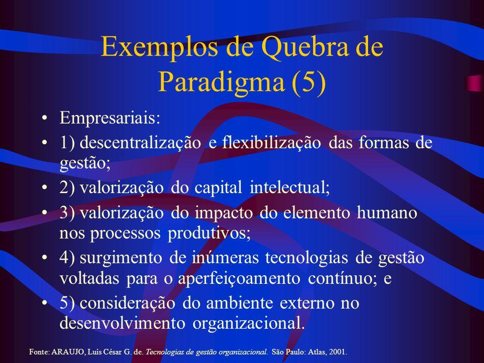 Exemplos de Quebra de Paradigma (5)