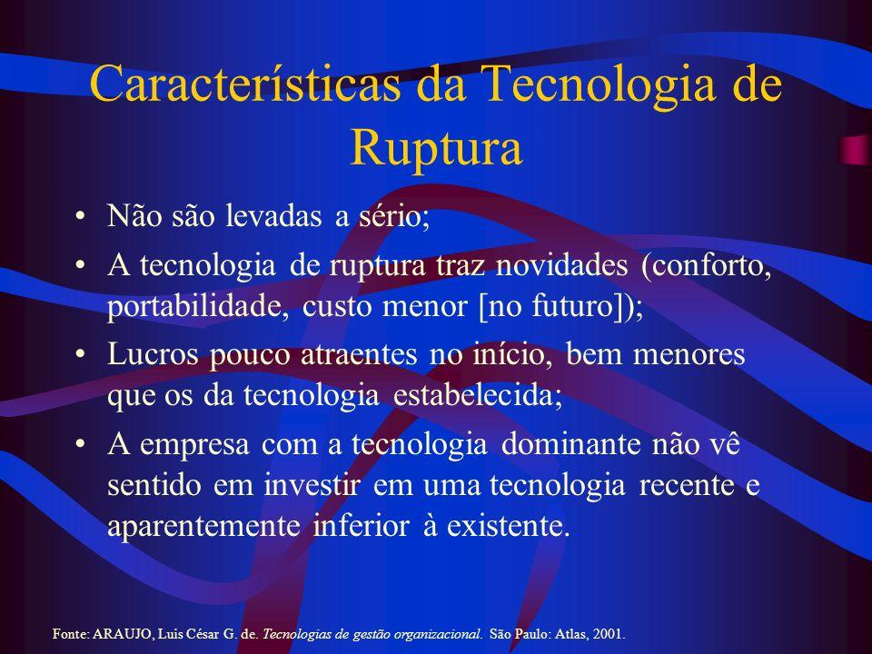 Características da Tecnologia de Ruptura