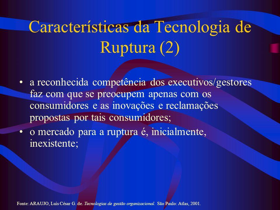 Características da Tecnologia de Ruptura (2)