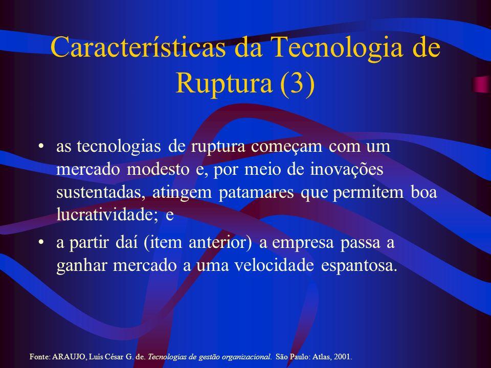 Características da Tecnologia de Ruptura (3)