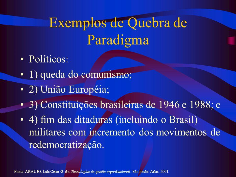 Exemplos de Quebra de Paradigma